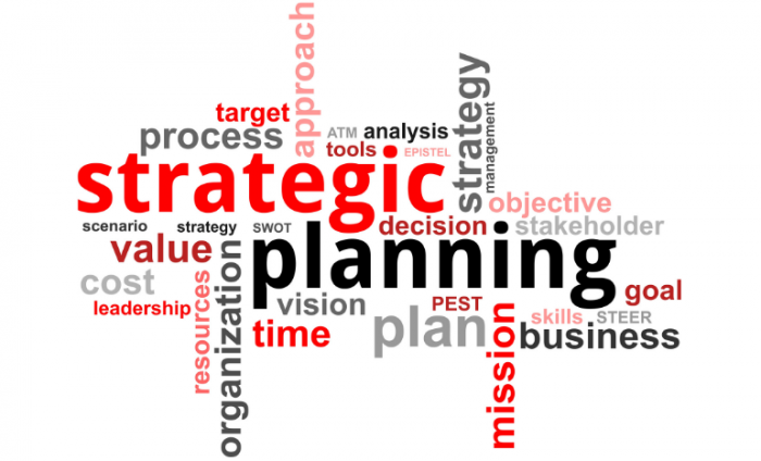 Image of a word map showing words related to management such as; strategic, planning and plan